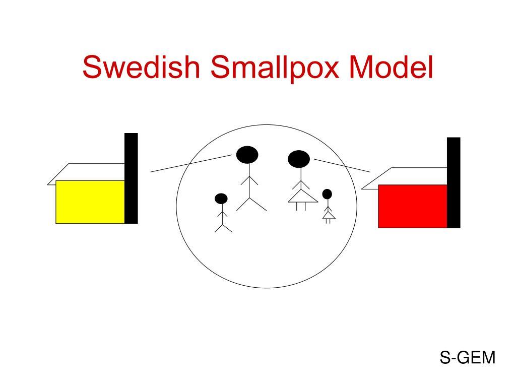 Swedish Smallpox Model