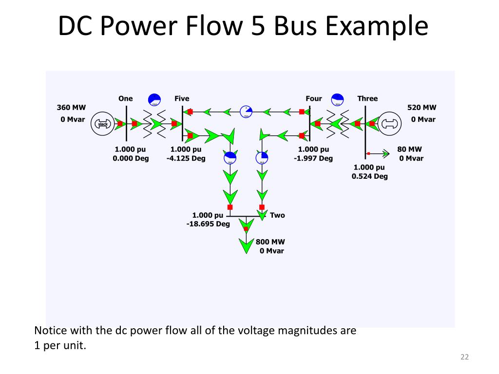 DC Power Flow 5 Bus Example