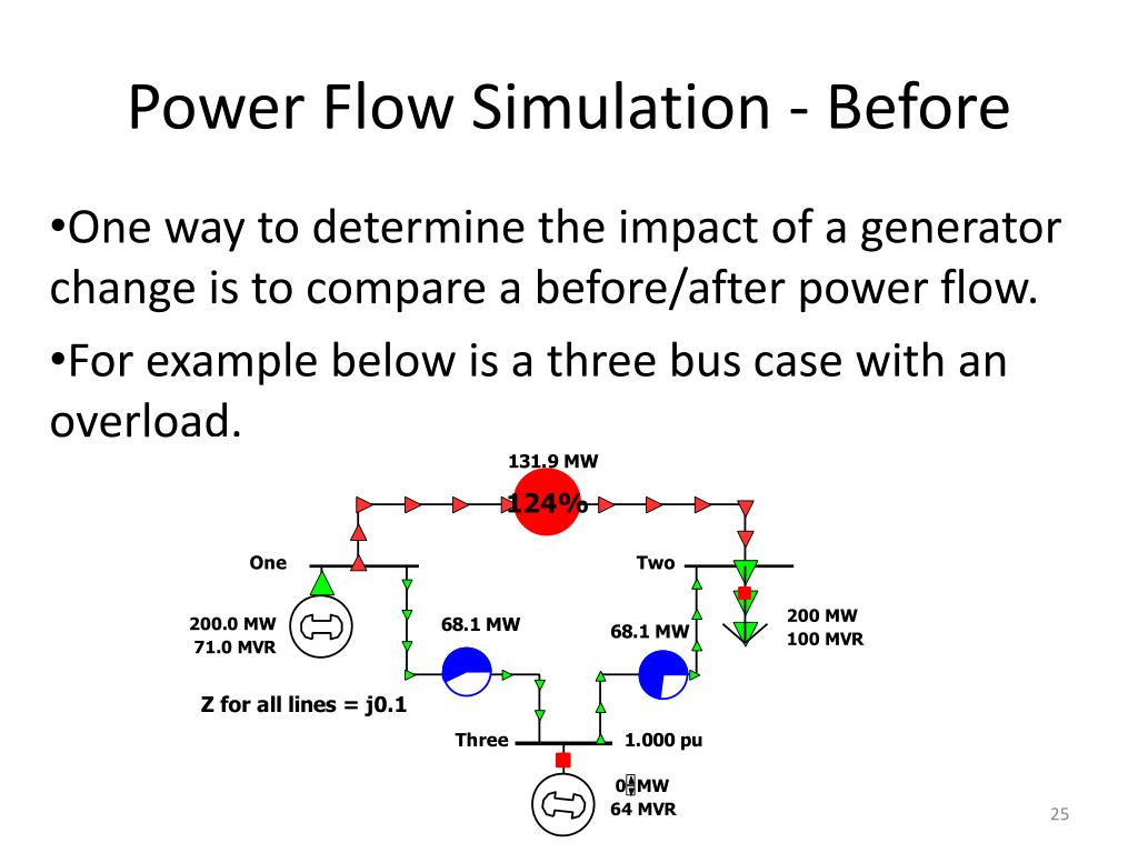 Power Flow Simulation - Before
