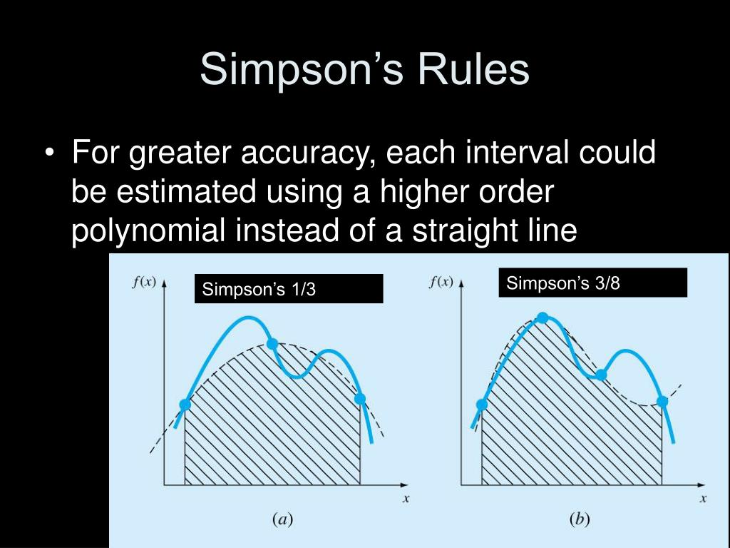 Simpson's Rules
