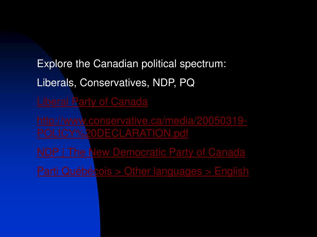 Explore the Canadian political spectrum: