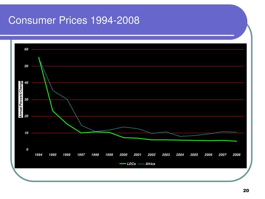 Consumer Prices 1994-2008