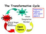 the transformative cycle