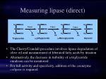 measuring lipase direct