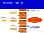 formulating the hypotheses24