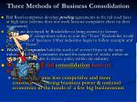 three methods of business consolidation