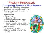 results of meta analysis comparing parents to non parents