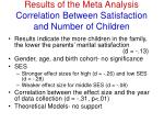 results of the meta analysis correlation between satisfaction and number of children
