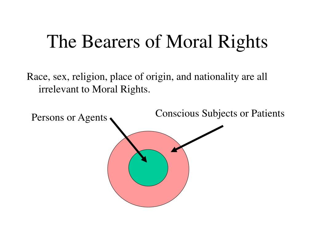 The Bearers of Moral Rights