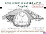 cross section of cut and cover aqueduct