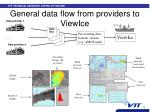 general data flow from providers to viewice