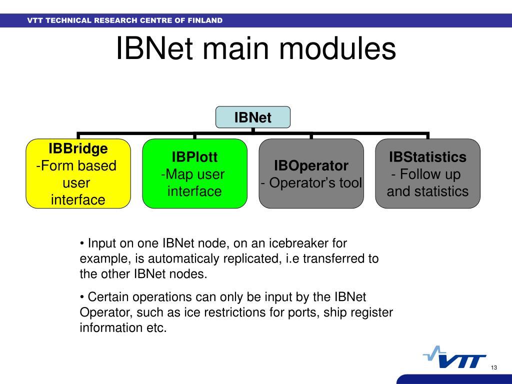 IBNet main modules