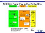 satellite data flow in the baltic sea