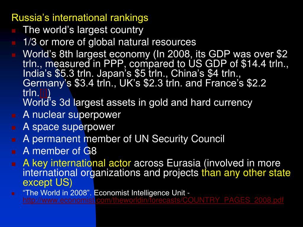 Russia's international rankings