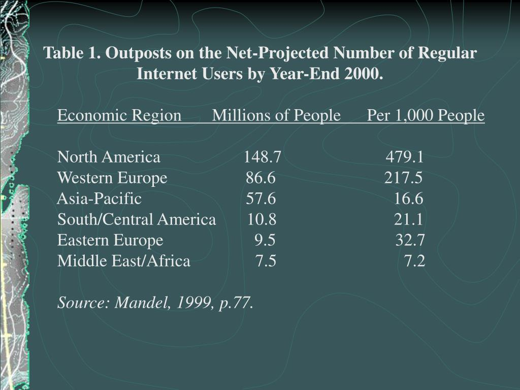 Table 1. Outposts on the Net-Projected Number of Regular Internet Users by Year-End 2000.