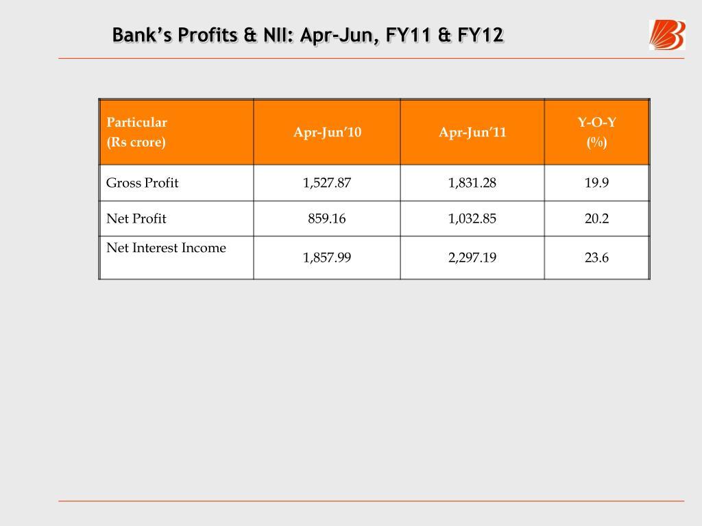 Bank's Profits & NII: Apr-Jun, FY11 & FY12