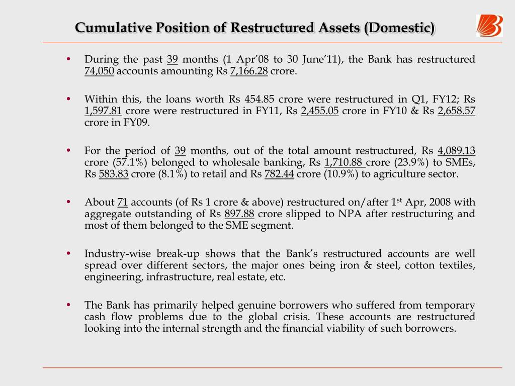 Cumulative Position of Restructured Assets (Domestic)