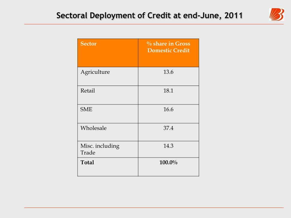 Sectoral Deployment of Credit at end-June, 2011