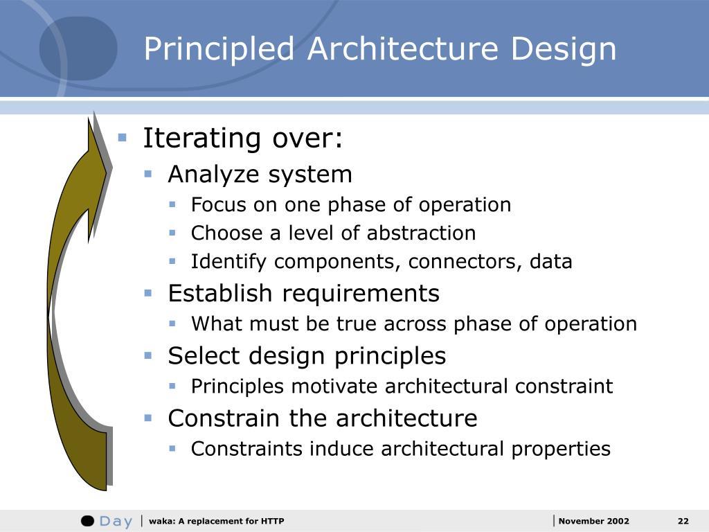 Principled Architecture Design
