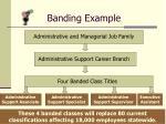 banding example
