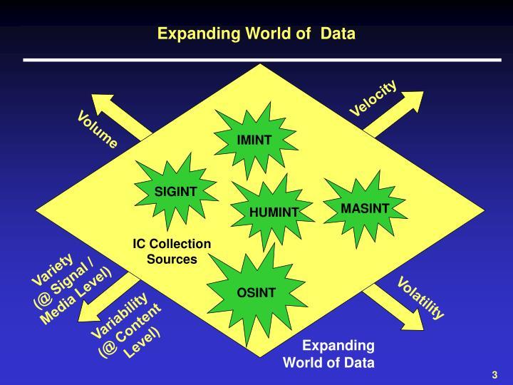 Expanding world of data
