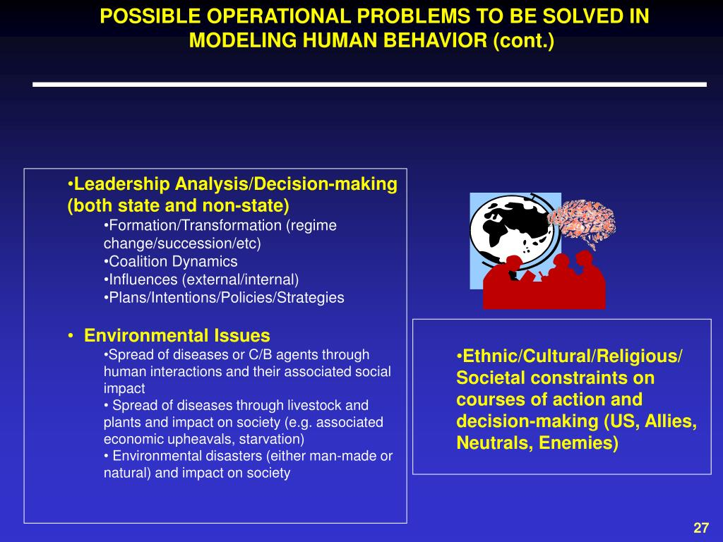 POSSIBLE OPERATIONAL PROBLEMS TO BE SOLVED IN MODELING HUMAN BEHAVIOR (cont.)