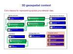 3d geospatial context