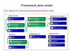 framework data model