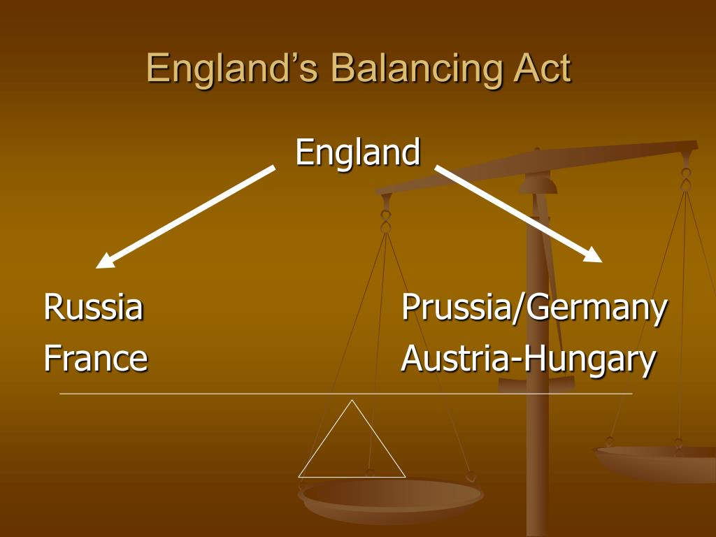 England's Balancing Act