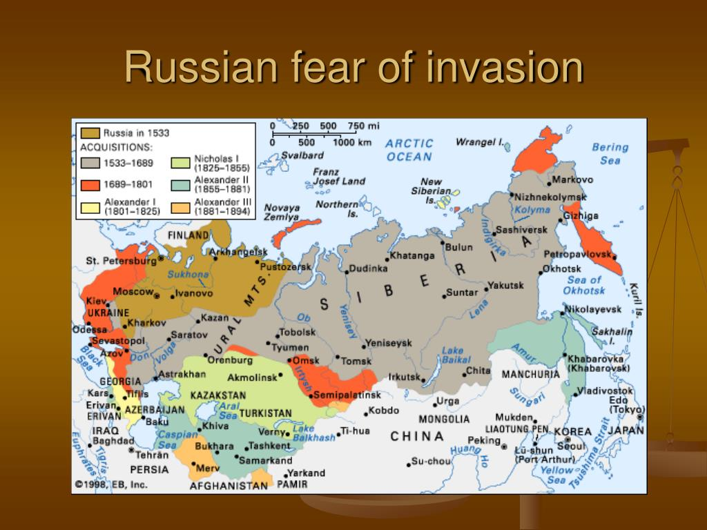Russian fear of invasion