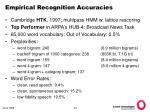 empirical recognition accuracies