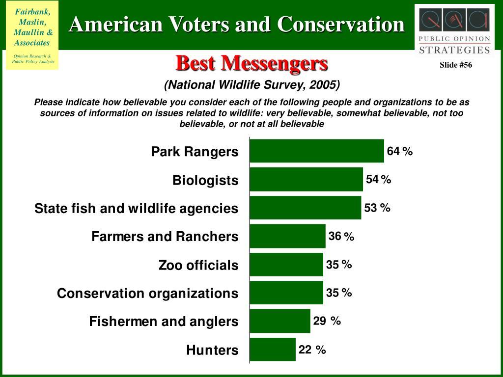 Best Messengers