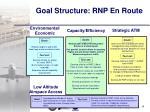 goal structure rnp en route