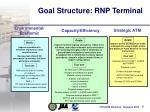 goal structure rnp terminal