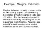 example marginal industries