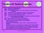 timeline for techno eugenics