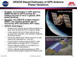 grace based estimates of gps antenna phase variations