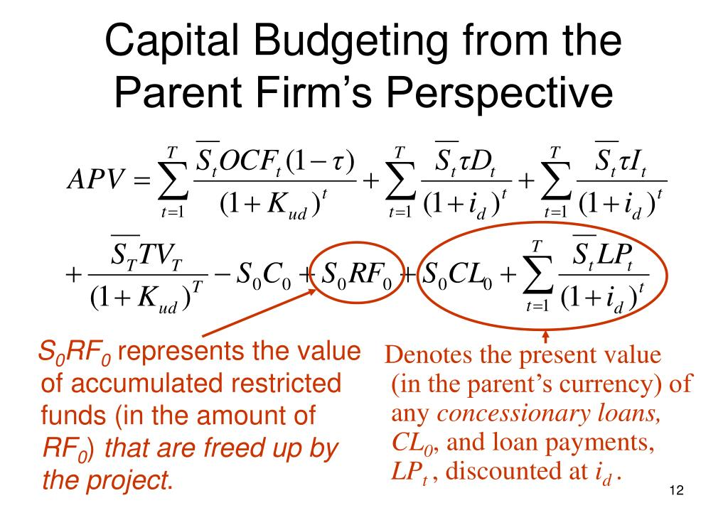 Capital Budgeting from the Parent Firm's Perspective
