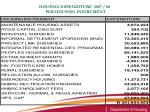 housing expenditure 2007 08 per housing instrument