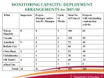monitoring capacity deployment arrangements for 2007 08