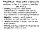 vocabulary words a child understands and uses in listening speaking reading and writing