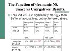 the function of germanic ns unacc vs unergatives results