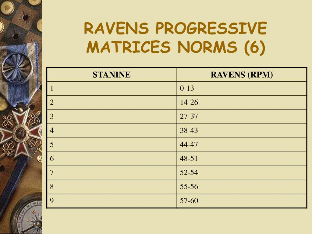 RAVENS PROGRESSIVE MATRICES NORMS (6)
