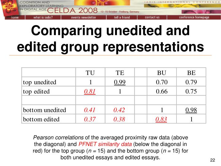 Comparing unedited and edited group representations