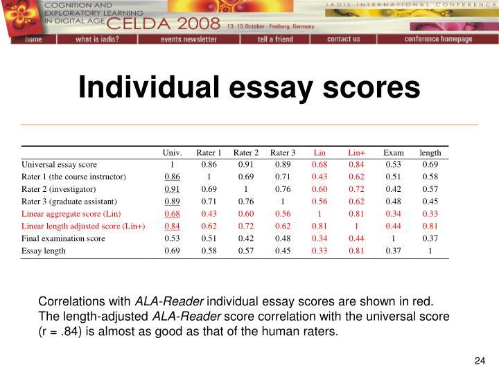 Individual essay scores