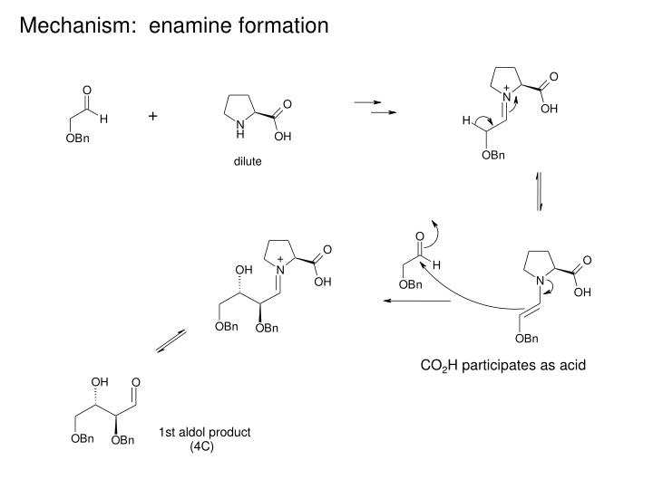 Mechanism:  enamine formation