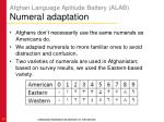 afghan language aptitude battery alab numeral adaptation