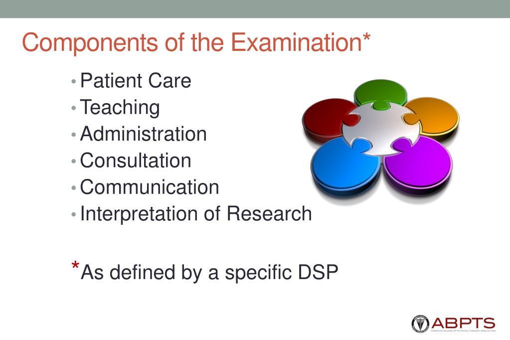 Components of the Examination*