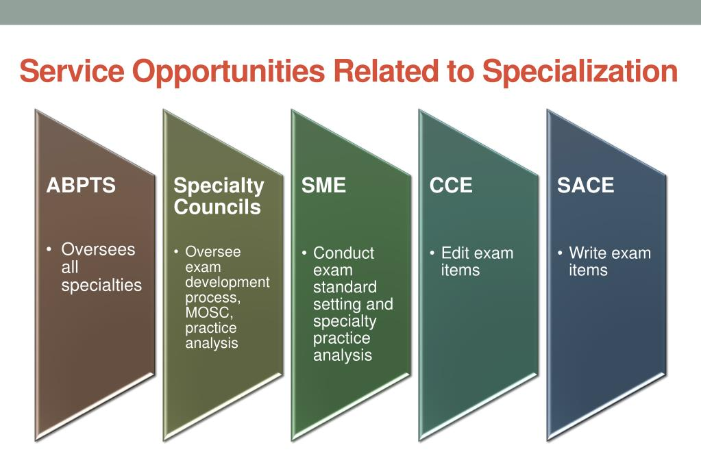 Service Opportunities Related to Specialization
