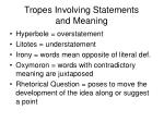 tropes involving statements and meaning